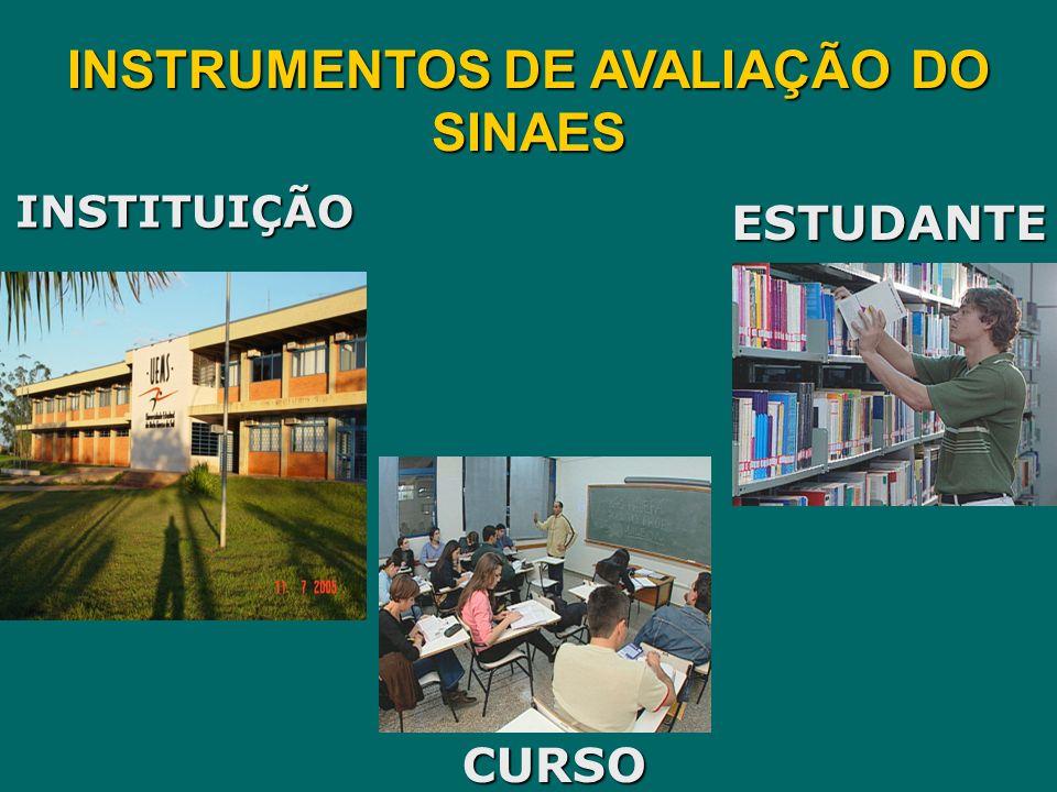 INSTITUIÇÃO INSTITUIÇÃO CURSO ESTUDANTE INSTRUMENTOS DE AVALIAÇÃO DO SINAES