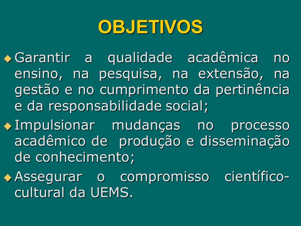 OBJETIVOS Garantir a qualidade acadêmica no ensino, na pesquisa, na extensão, na gestão e no cumprimento da pertinência e da responsabilidade social;