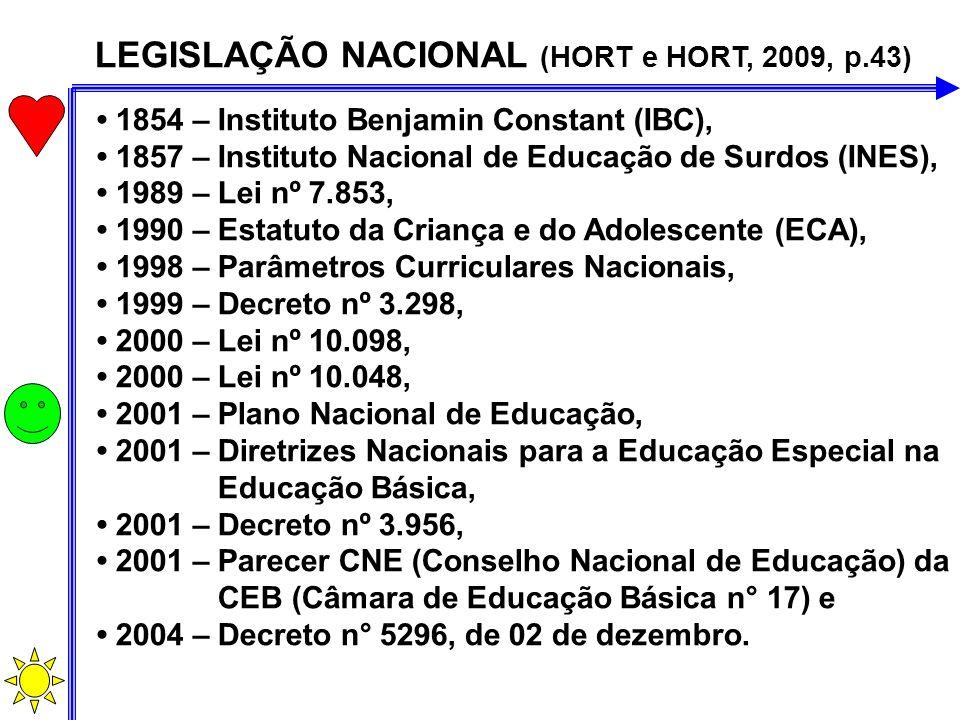 LEGISLAÇÃO NACIONAL (HORT e HORT, 2009, p.43) 1854 – Instituto Benjamin Constant (IBC), 1857 – Instituto Nacional de Educação de Surdos (INES), 1989 –