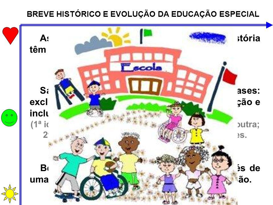 BREVE HISTÓRICO E EVOLUÇÃO DA EDUCAÇÃO ESPECIAL As mudanças propostas ao longo da história têm amparo nas mudanças sociais. (Representadas pelas polít