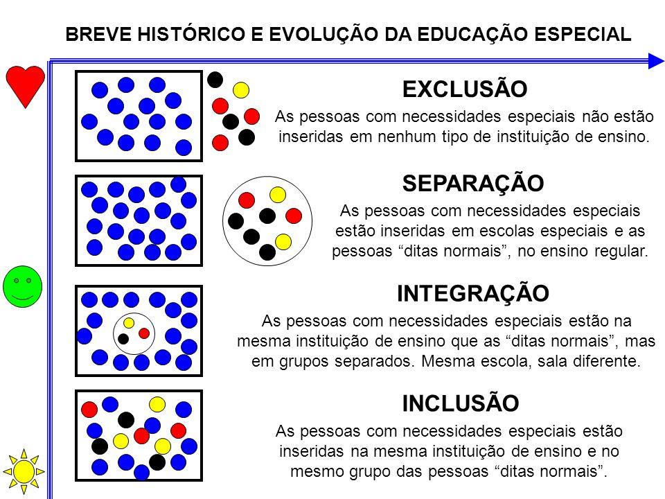 BREVE HISTÓRICO E EVOLUÇÃO DA EDUCAÇÃO ESPECIAL EXCLUSÃO SEPARAÇÃO INTEGRAÇÃO INCLUSÃO As pessoas com necessidades especiais não estão inseridas em ne