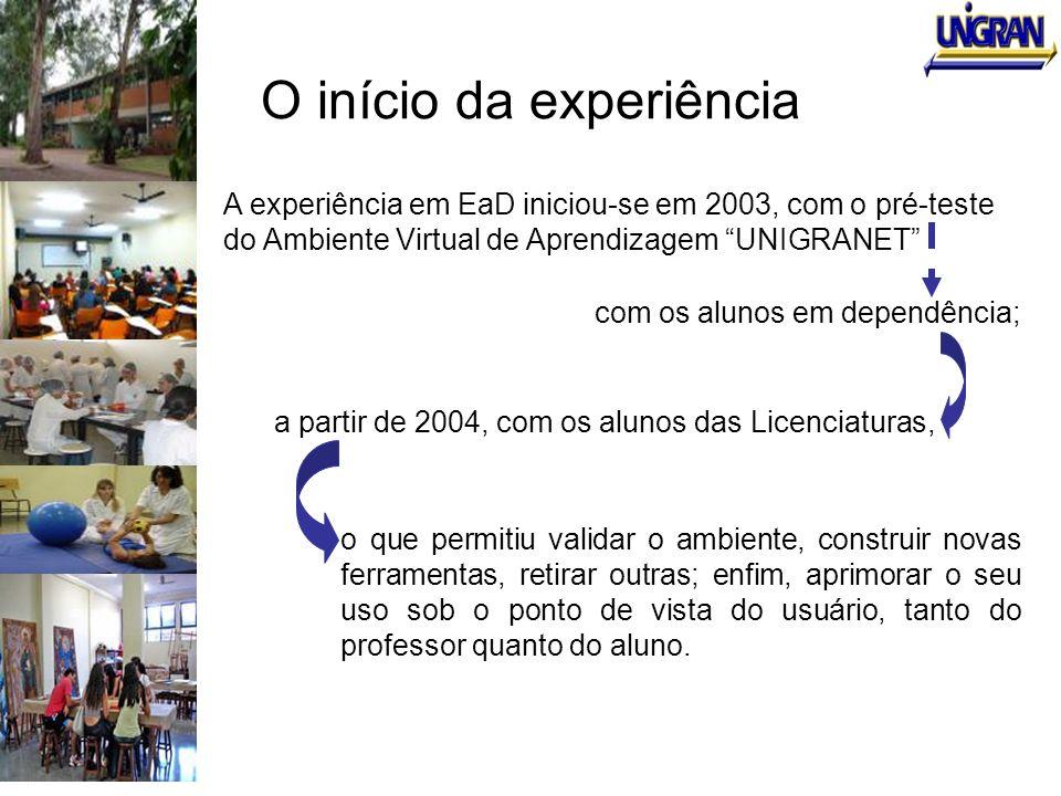 O início da experiência A experiência em EaD iniciou-se em 2003, com o pré-teste do Ambiente Virtual de Aprendizagem UNIGRANET com os alunos em depend