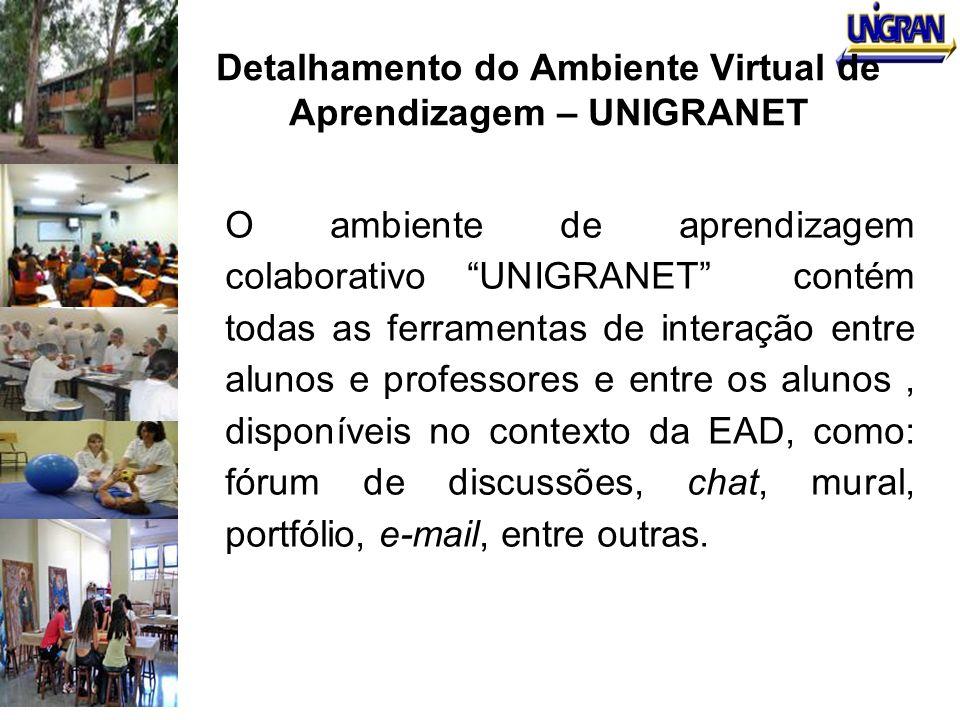 Detalhamento do Ambiente Virtual de Aprendizagem – UNIGRANET O ambiente de aprendizagem colaborativo UNIGRANET contém todas as ferramentas de interaçã