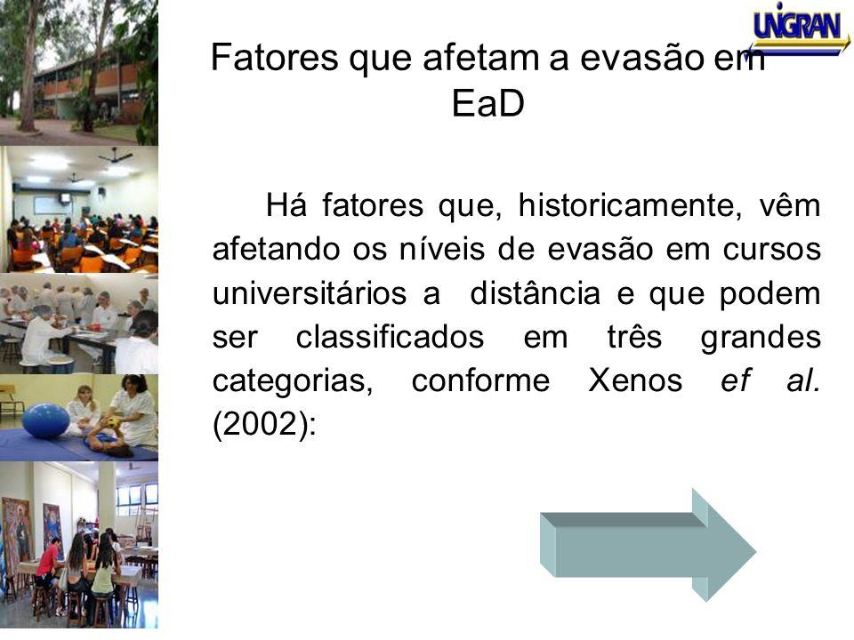 Fatores que afetam a evasão em EaD Há fatores que, historicamente, vêm afetando os níveis de evasão em cursos universitários a distância e que podem s