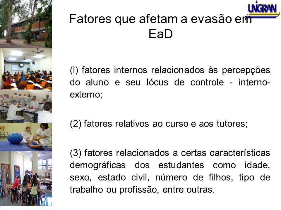Fatores que afetam a evasão em EaD (l) fatores internos relacionados às percepções do aluno e seu lócus de controle - interno- externo; (2) fatores re