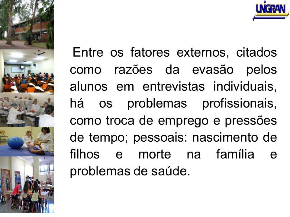 Entre os fatores externos, citados como razões da evasão pelos alunos em entrevistas individuais, há os problemas profissionais, como troca de emprego