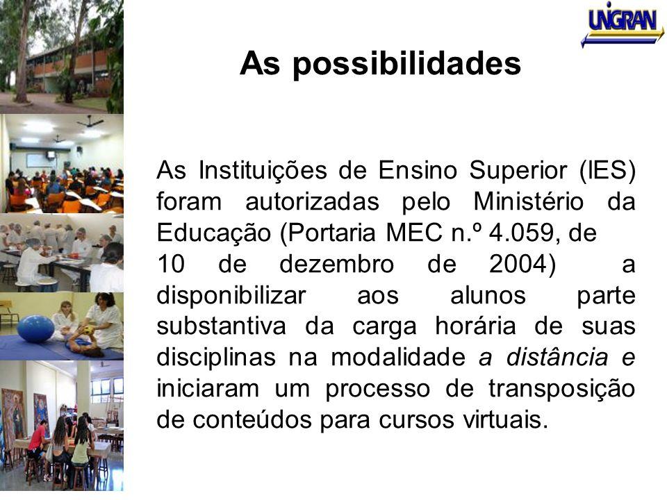 As possibilidades As Instituições de Ensino Superior (lES) foram autorizadas pelo Ministério da Educação (Portaria MEC n.º 4.059, de 10 de dezembro de