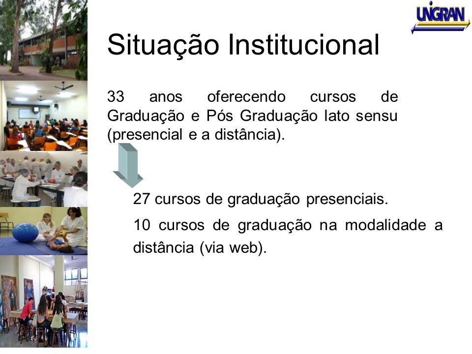 Situação Institucional 33 anos oferecendo cursos de Graduação e Pós Graduação lato sensu (presencial e a distância). 27 cursos de graduação presenciai
