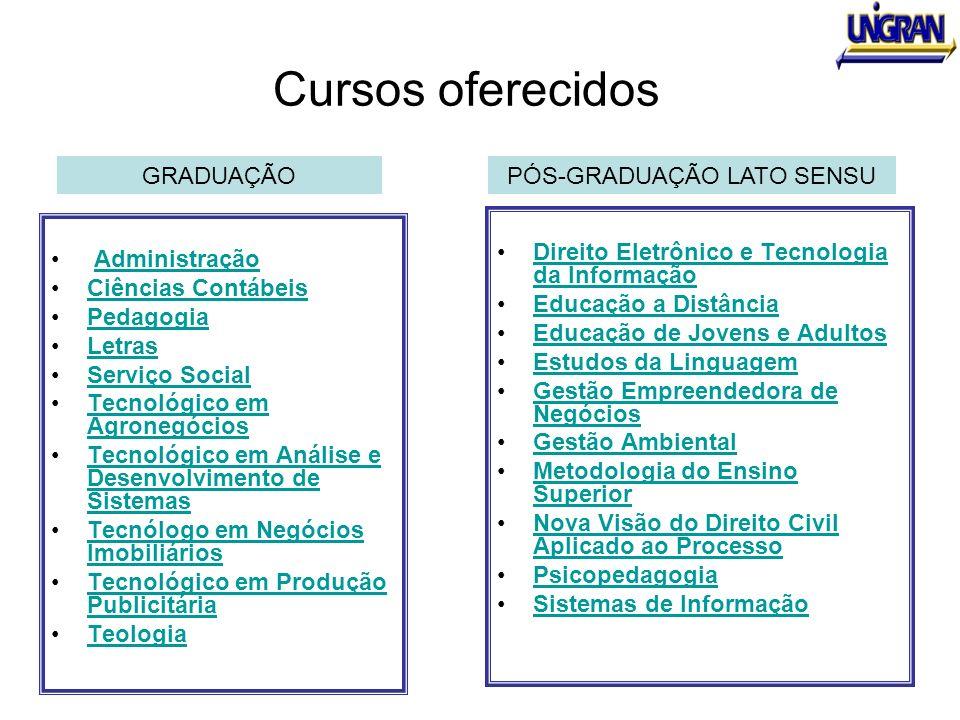 Cursos oferecidos Administração Ciências Contábeis Pedagogia Letras Serviço Social Tecnológico em AgronegóciosTecnológico em Agronegócios Tecnológico