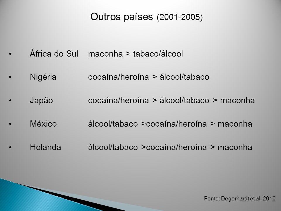 Outros países (2001-2005) África do Sulmaconha > tabaco/álcool Nigéria cocaína/heroína > álcool/tabaco Japãococaína/heroína > álcool/tabaco > maconha