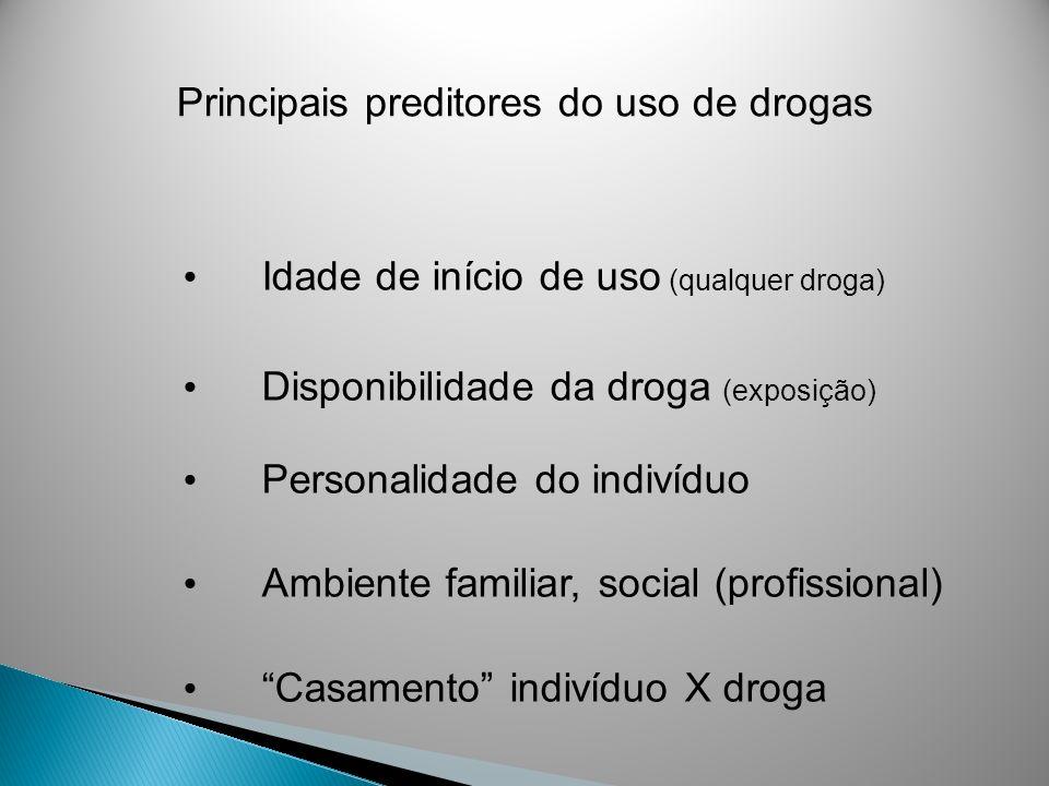 Principais preditores do uso de drogas Idade de início de uso (qualquer droga) Disponibilidade da droga (exposição) Personalidade do indivíduo Ambient