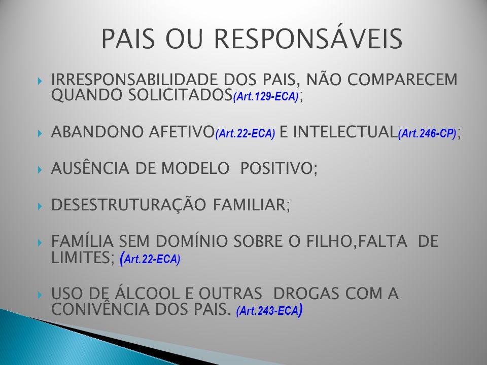 PAIS OU RESPONSÁVEIS IRRESPONSABILIDADE DOS PAIS, NÃO COMPARECEM QUANDO SOLICITADOS (Art.129-ECA) ; ABANDONO AFETIVO (Art.22-ECA) E INTELECTUAL (Art.2