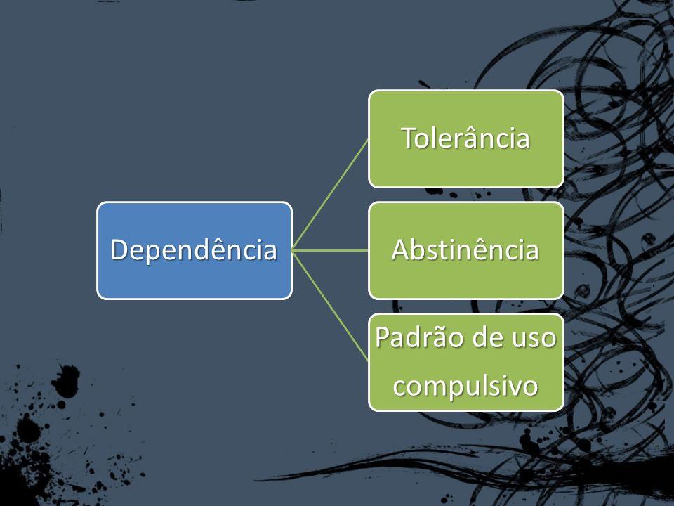 Dependência Tolerância Abstinência Padrão de uso compulsivo