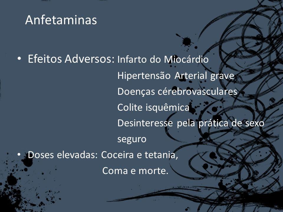 Anfetaminas Efeitos Adversos: Infarto do Miocárdio Hipertensão Arterial grave Doenças cérebrovasculares Colite isquêmica Desinteresse pela prática de