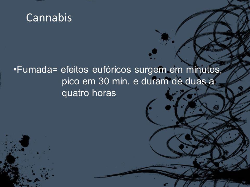 Cannabis Fumada= efeitos eufóricos surgem em minutos, pico em 30 min. e duram de duas a quatro horas