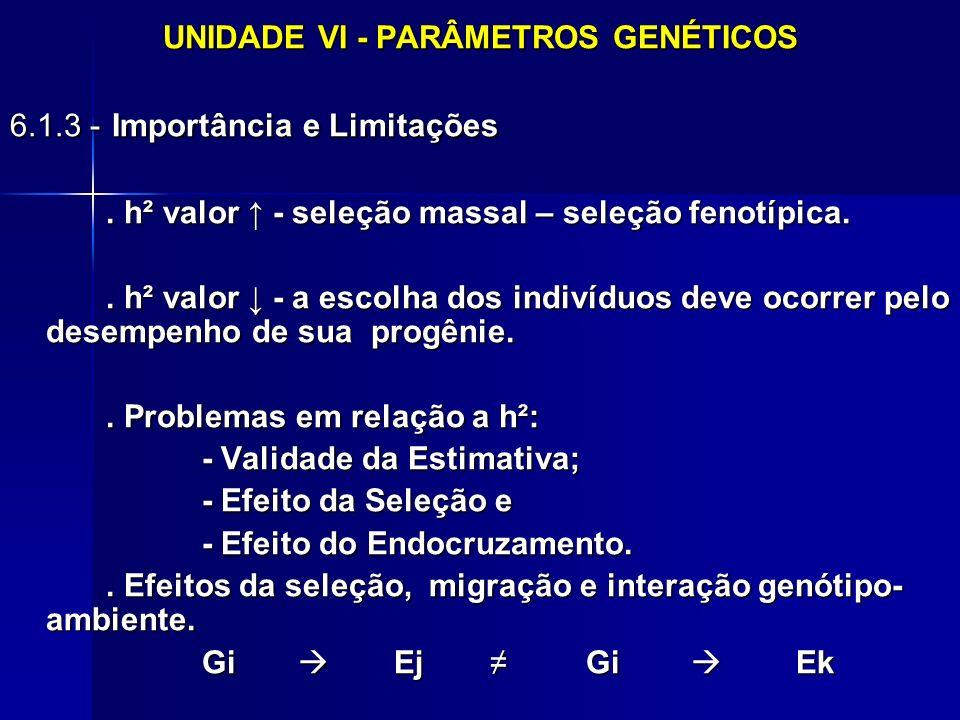 UNIDADE VI - PARÂMETROS GENÉTICOS 6.1.3 - Importância e Limitações. h² valor - seleção massal – seleção fenotípica.. h² valor - a escolha dos indivídu