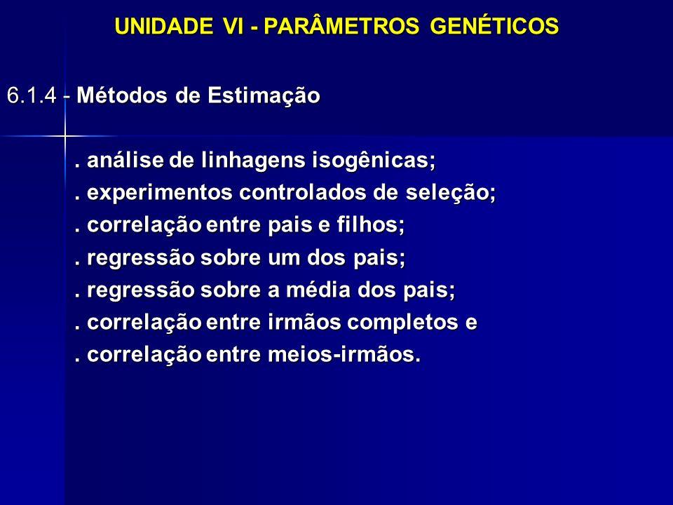 UNIDADE VI - PARÂMETROS GENÉTICOS 6.1.4 - Métodos de Estimação. análise de linhagens isogênicas;. experimentos controlados de seleção;. correlação ent