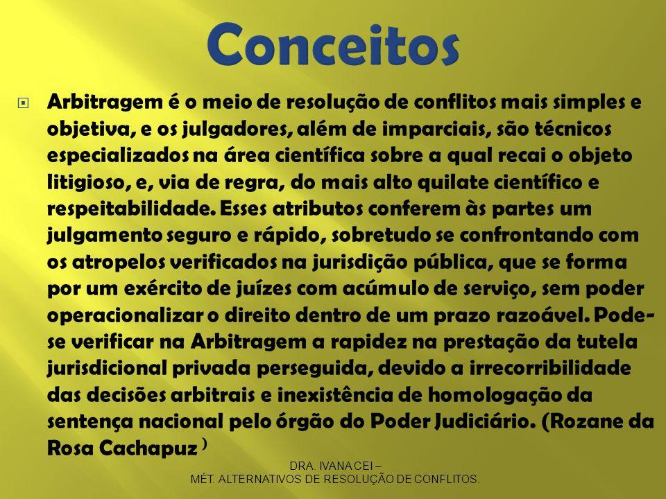 Do Princípio do devido Processo Legal; Da Garantia Processual; Do Contraditório e Igualdade Das Partes.