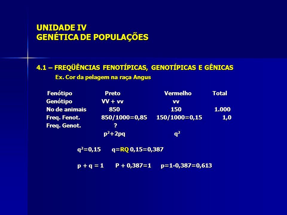 UNIDADE IV GENÉTICA DE POPULAÇÕES 4.1 – FREQÜÊNCIAS FENOTÍPICAS, GENOTÍPICAS E GÊNICAS Ex.