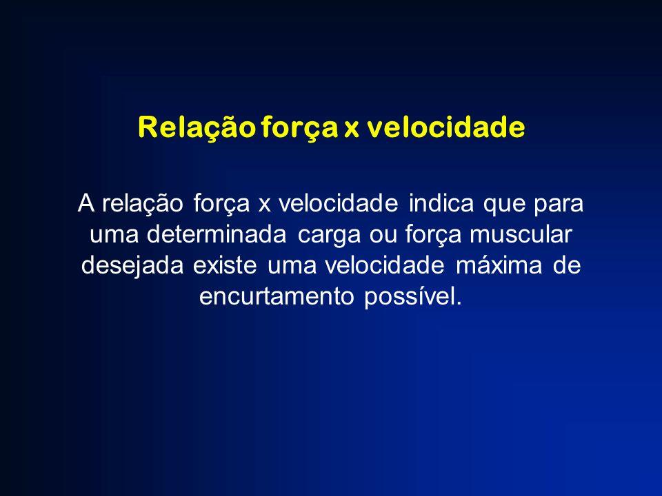 Relação força x velocidade A relação força x velocidade indica que para uma determinada carga ou força muscular desejada existe uma velocidade máxima