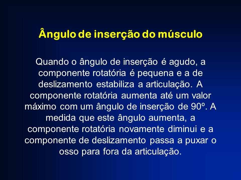 Ângulo de inserção do músculo Quando o ângulo de inserção é agudo, a componente rotatória é pequena e a de deslizamento estabiliza a articulação. A co