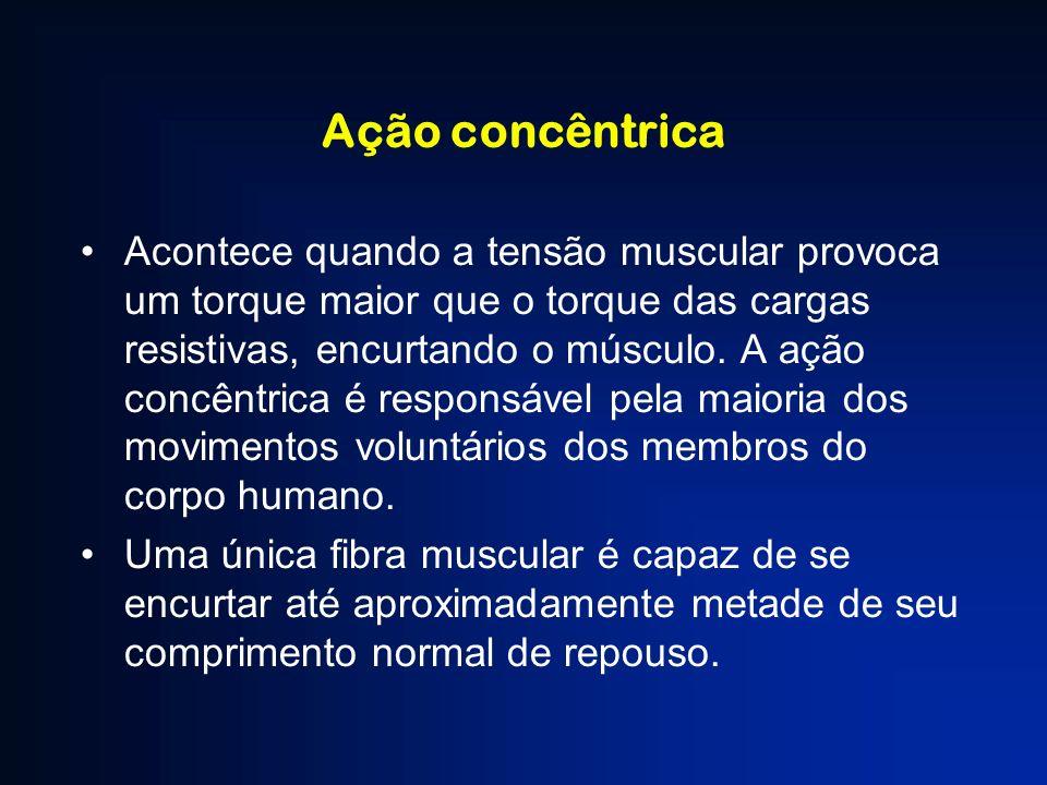 Ação concêntrica Acontece quando a tensão muscular provoca um torque maior que o torque das cargas resistivas, encurtando o músculo. A ação concêntric