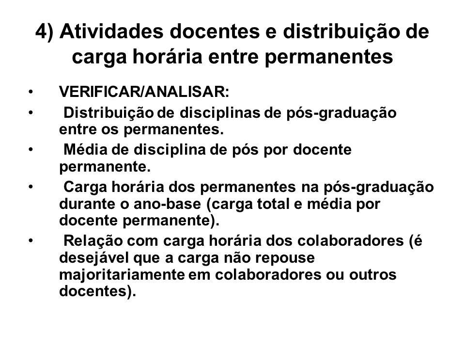 4) Atividades docentes e distribuição de carga horária entre permanentes VERIFICAR/ANALISAR: Distribuição de disciplinas de pós-graduação entre os permanentes.