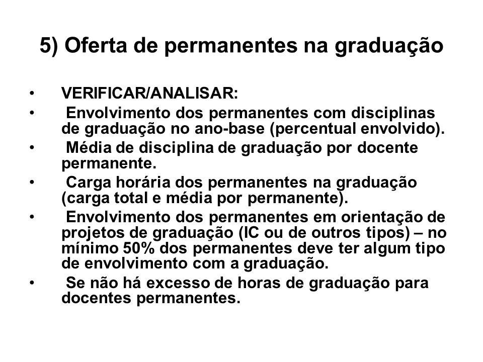 5) Oferta de permanentes na graduação VERIFICAR/ANALISAR: Envolvimento dos permanentes com disciplinas de graduação no ano-base (percentual envolvido).