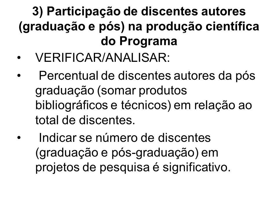 3) Participação de discentes autores (graduação e pós) na produção científica do Programa VERIFICAR/ANALISAR: Percentual de discentes autores da pós graduação (somar produtos bibliográficos e técnicos) em relação ao total de discentes.