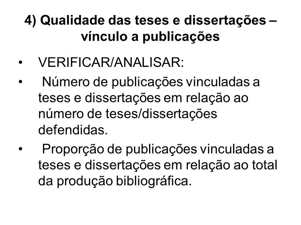 4) Qualidade das teses e dissertações – vínculo a publicações VERIFICAR/ANALISAR: Número de publicações vinculadas a teses e dissertações em relação ao número de teses/dissertações defendidas.