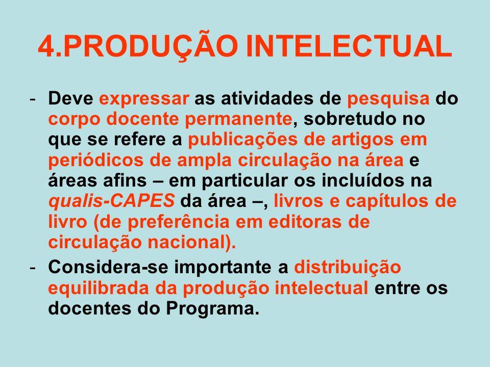 4.PRODUÇÃO INTELECTUAL -Deve expressar as atividades de pesquisa do corpo docente permanente, sobretudo no que se refere a publicações de artigos em p