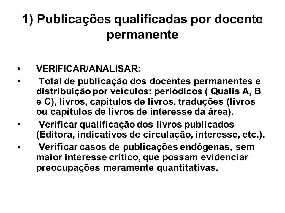 1) Publicações qualificadas por docente permanente VERIFICAR/ANALISAR: Total de publicação dos docentes permanentes e distribuição por veículos: perió