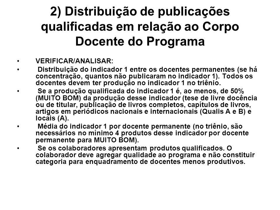 2) Distribuição de publicações qualificadas em relação ao Corpo Docente do Programa VERIFICAR/ANALISAR: Distribuição do indicador 1 entre os docentes permanentes (se há concentração, quantos não publicaram no indicador 1).