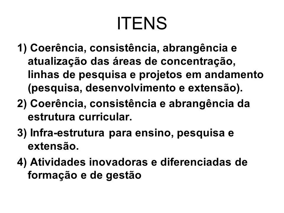 ITENS 1) Coerência, consistência, abrangência e atualização das áreas de concentração, linhas de pesquisa e projetos em andamento (pesquisa, desenvolvimento e extensão).