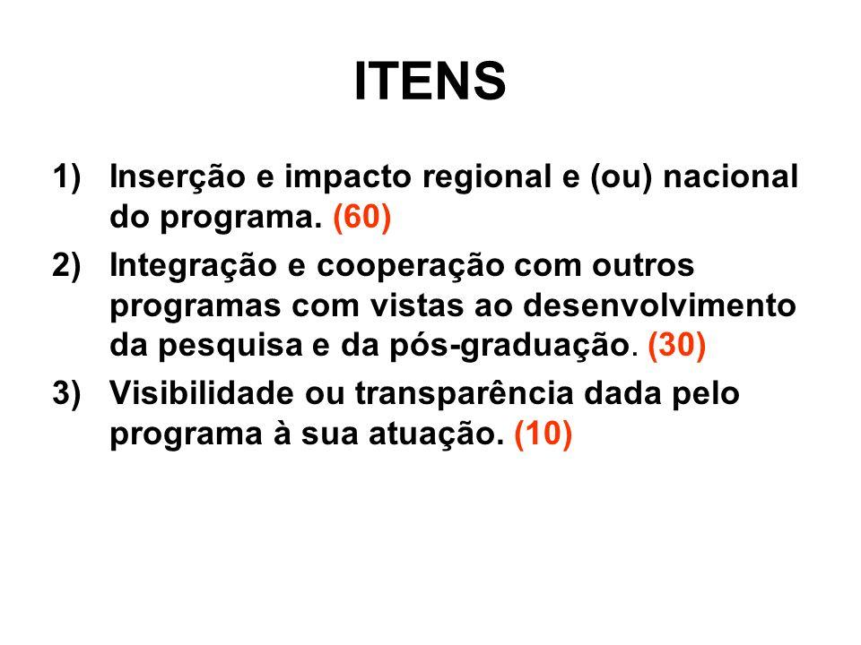 ITENS 1)Inserção e impacto regional e (ou) nacional do programa. (60) 2)Integração e cooperação com outros programas com vistas ao desenvolvimento da