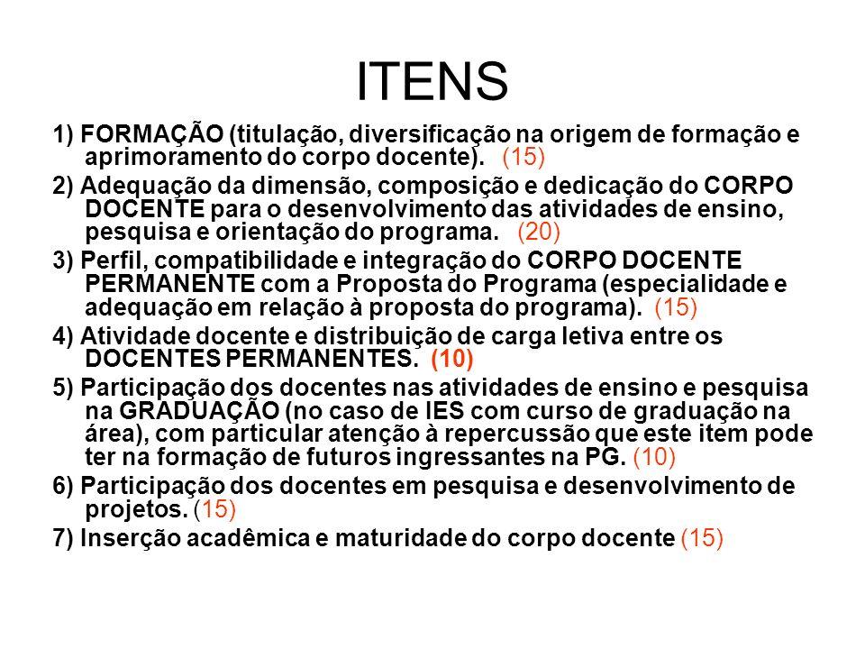 ITENS 1) FORMAÇÃO (titulação, diversificação na origem de formação e aprimoramento do corpo docente). (15) 2) Adequação da dimensão, composição e dedi
