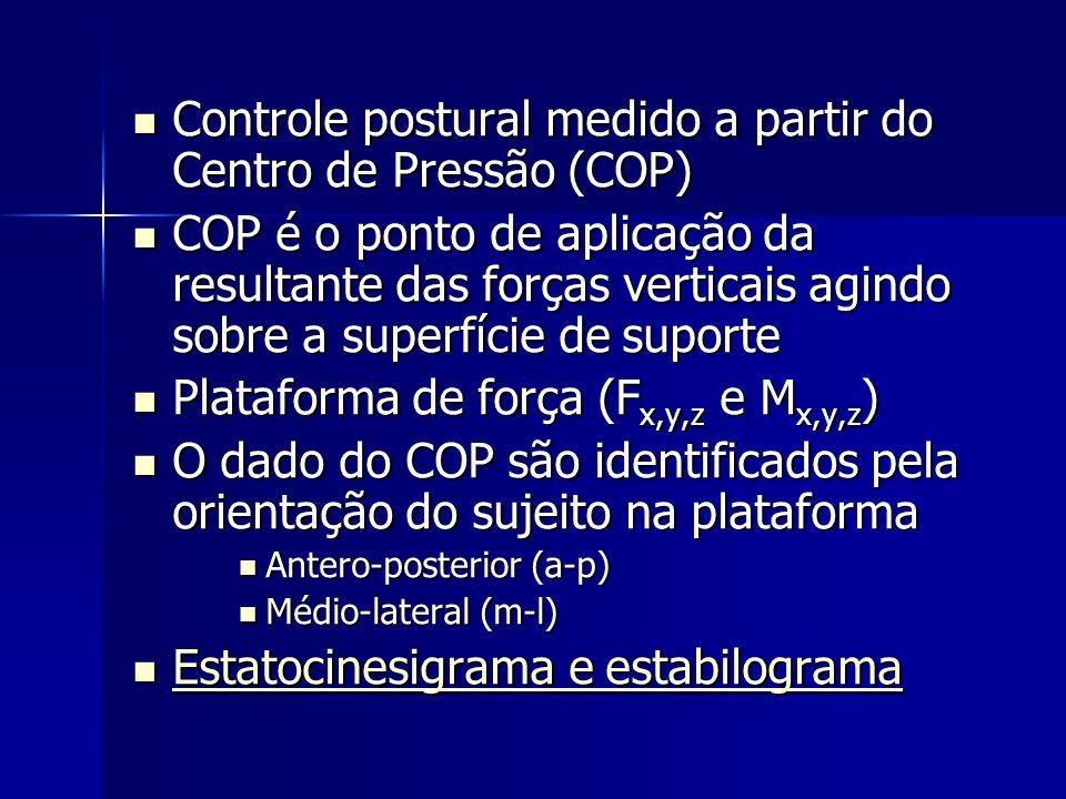 RELAÇÃO ENTRE COP E CENTRO DE GRAVIDADE (CG) RELAÇÃO ENTRE COP E CENTRO DE GRAVIDADE (CG) COP = centro de aplicação das resultantes verticais na base COP = centro de aplicação das resultantes verticais na base CG = é um ponto de aplicação da força gravitacional resultante sobre o corpo CG = é um ponto de aplicação da força gravitacional resultante sobre o corpo