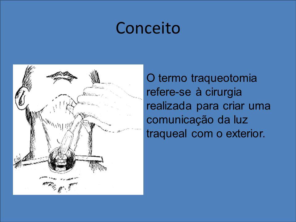 Conceito O termo traqueotomia refere-se à cirurgia realizada para criar uma comunicação da luz traqueal com o exterior.