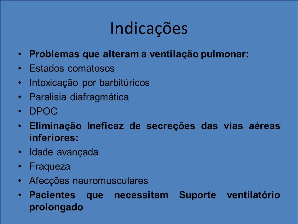 Indicações Problemas que alteram a ventilação pulmonar: Estados comatosos Intoxicação por barbitúricos Paralisia diafragmática DPOC Eliminação Inefica