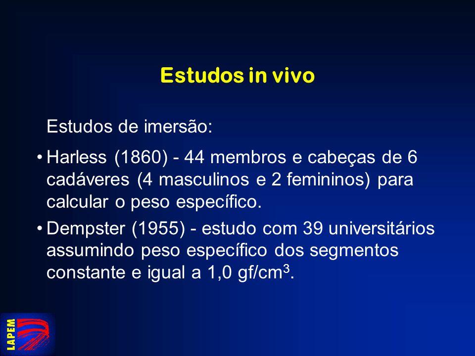 Estudos in vivo Estudos de imersão: Harless (1860) - 44 membros e cabeças de 6 cadáveres (4 masculinos e 2 femininos) para calcular o peso específico.