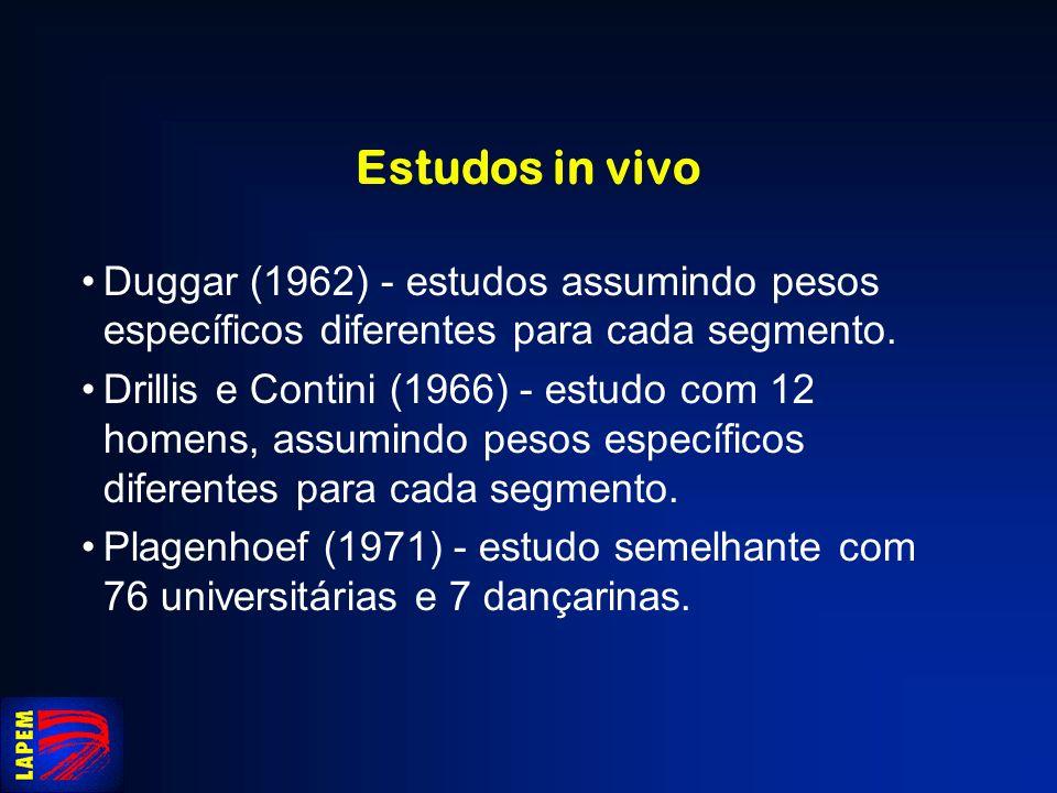 Estudos in vivo Duggar (1962) - estudos assumindo pesos específicos diferentes para cada segmento. Drillis e Contini (1966) - estudo com 12 homens, as