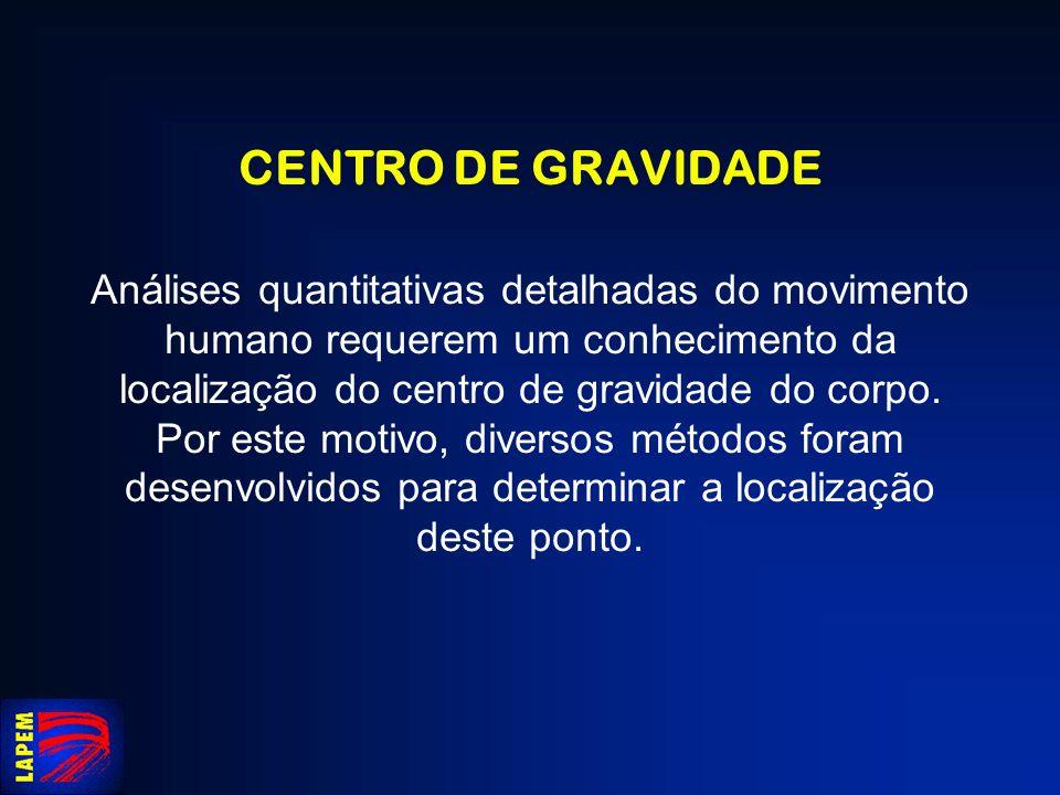 CENTRO DE GRAVIDADE Análises quantitativas detalhadas do movimento humano requerem um conhecimento da localização do centro de gravidade do corpo. Por