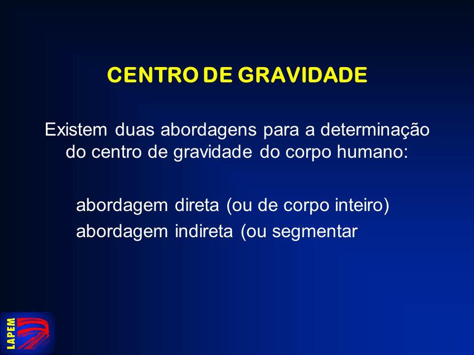 CENTRO DE GRAVIDADE Existem duas abordagens para a determinação do centro de gravidade do corpo humano: abordagem direta (ou de corpo inteiro) abordag