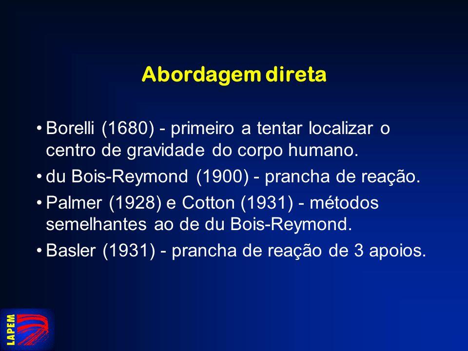 Abordagem direta Borelli (1680) - primeiro a tentar localizar o centro de gravidade do corpo humano. du Bois-Reymond (1900) - prancha de reação. Palme