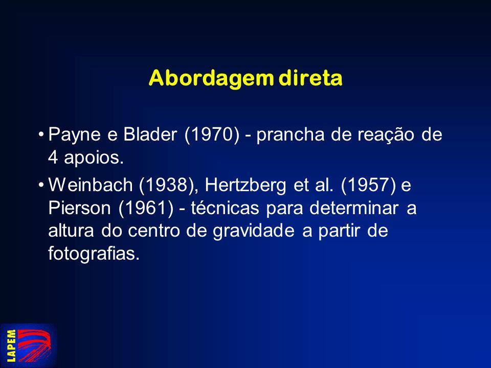 Abordagem direta Payne e Blader (1970) - prancha de reação de 4 apoios. Weinbach (1938), Hertzberg et al. (1957) e Pierson (1961) - técnicas para dete
