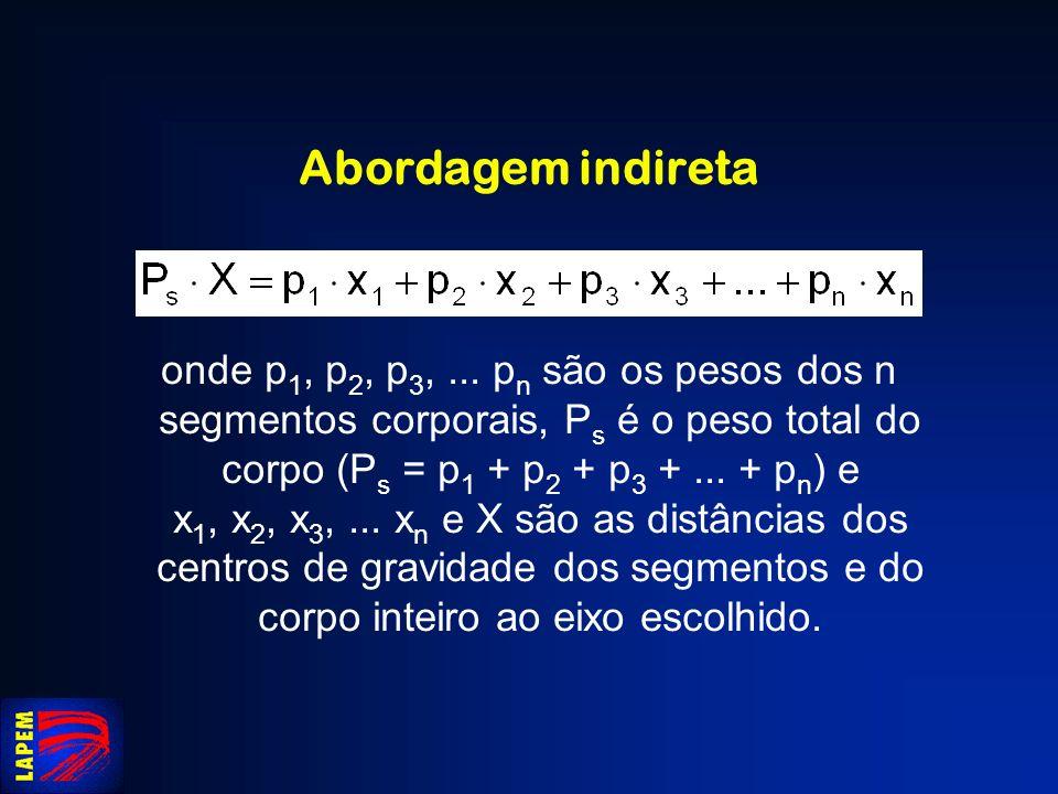 Abordagem indireta onde p 1, p 2, p 3,... p n são os pesos dos n segmentos corporais, P s é o peso total do corpo (P s = p 1 + p 2 + p 3 +... + p n )