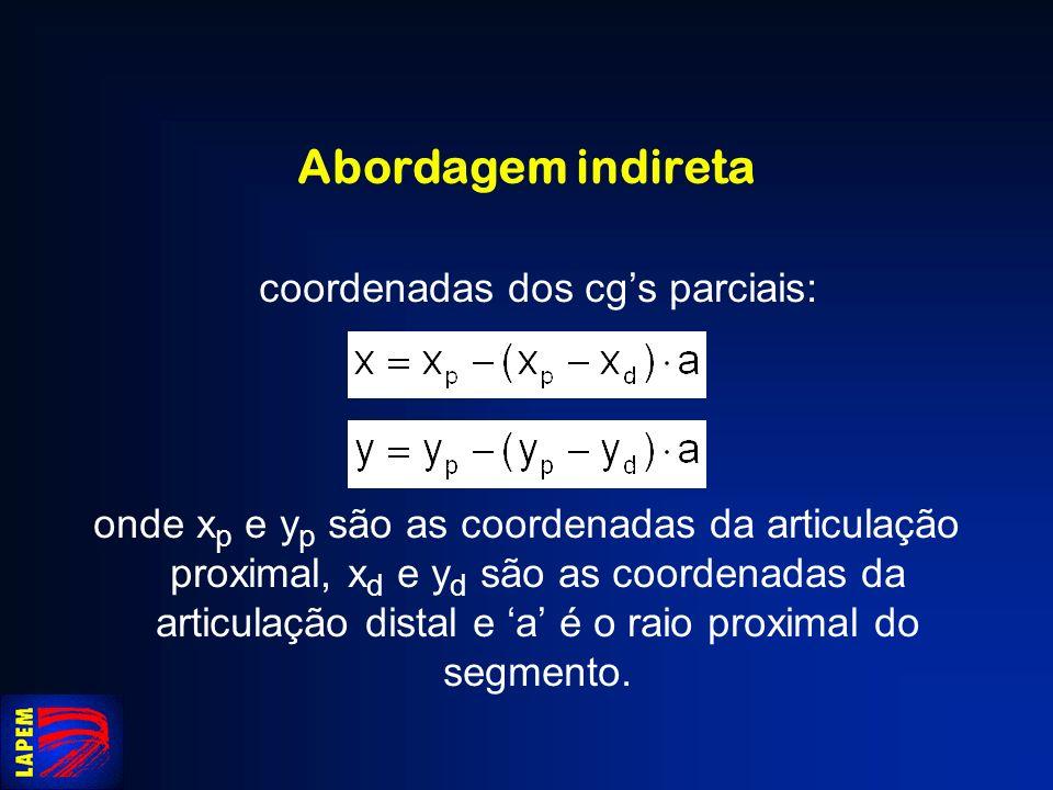 Abordagem indireta coordenadas dos cgs parciais: onde x p e y p são as coordenadas da articulação proximal, x d e y d são as coordenadas da articulaçã