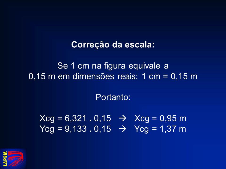 Correção da escala: Se 1 cm na figura equivale a 0,15 m em dimensões reais: 1 cm = 0,15 m Portanto: Xcg = 6,321. 0,15 Xcg = 0,95 m Ycg = 9,133. 0,15 Y