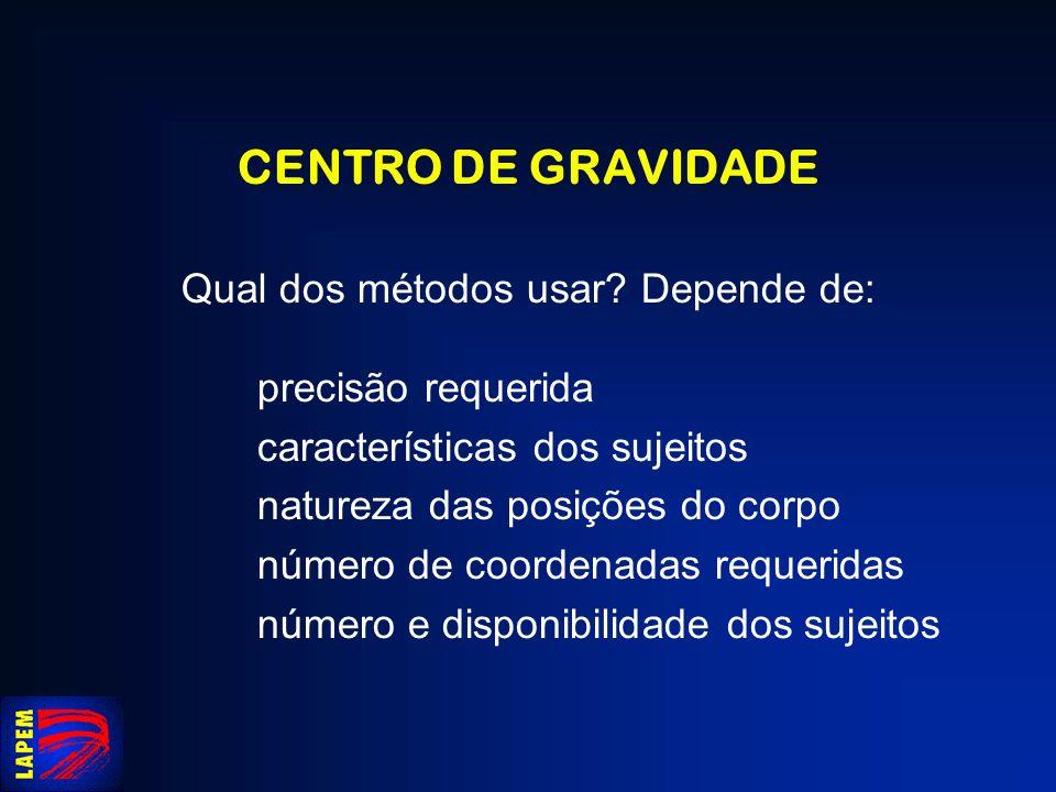 CENTRO DE GRAVIDADE Qual dos métodos usar? Depende de: precisão requerida características dos sujeitos natureza das posições do corpo número de coorde