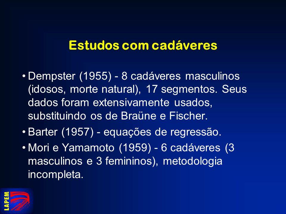 Estudos com cadáveres Dempster (1955) - 8 cadáveres masculinos (idosos, morte natural), 17 segmentos. Seus dados foram extensivamente usados, substitu